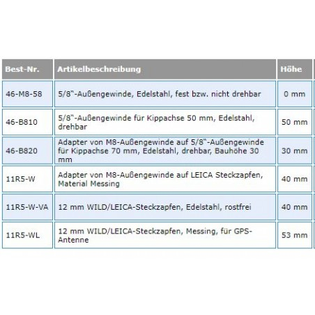 04.11R5-W Adapter M8 - LEICA Steckzapfen, Messing_4795